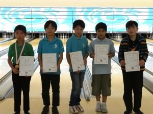 小学生男子の部 入賞者