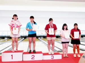 中学生 女子の部 入賞者
